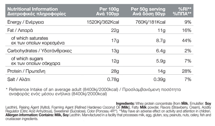 01 182 062 protein ice cream 1000g facts